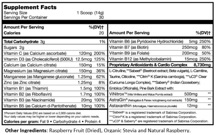 The nutrition label for VitalSTART Advanced Nutrition